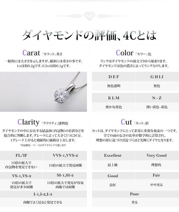 純プラチナ 0.3ctダイヤモンドペンダント/ネックレス スクリューチェーン(鑑定書付き)