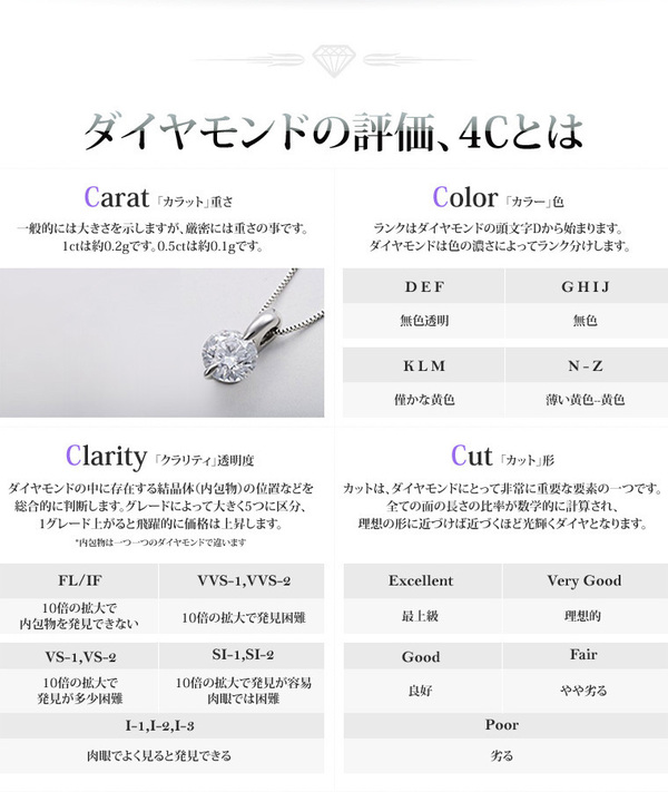 K18WG 0.7ctダイヤモンドペンダント/ネックレス スクリューチェーン