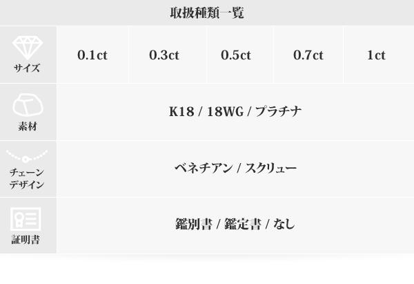 K18 0.7ctダイヤモンドペンダント/ネックレス ベネチアンチェーン(鑑定書付き)