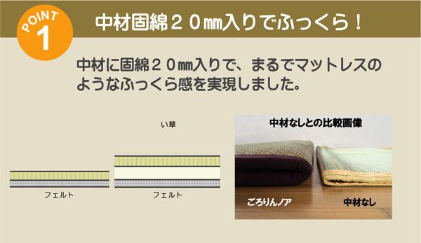 固わた20mm入り い草ラグカーペット 『ごろりんノア』 約191×250cm
