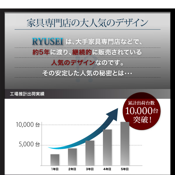 おしゃれな収納ベッド・モダンライト・コンセント付き収納ベッド【RYUSEI】リュウセイ