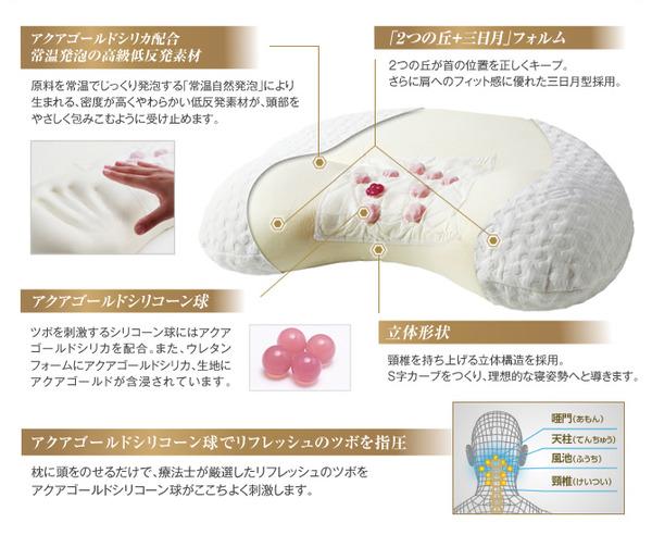 療法士指圧ピロー/枕 【ヒルズスリープ型 厚み約8.5〜10cm】 日本製 低反発 ツボ指圧仕様 『ファイテン 星のやすらぎ』