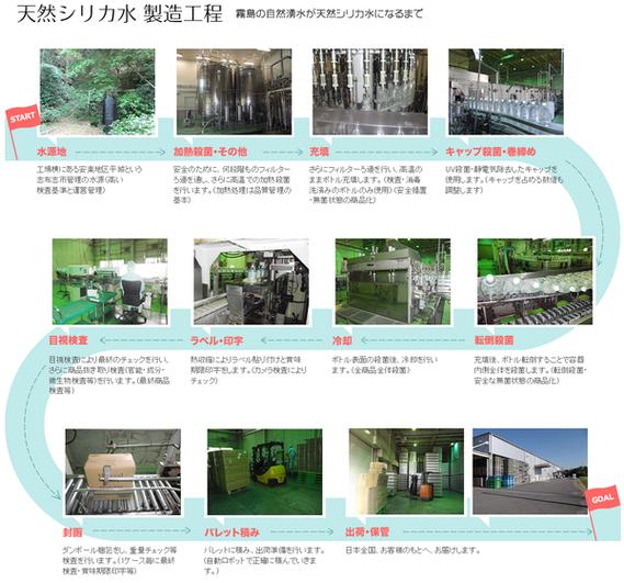霧島湧水 天然シリカ水 500ml×48本(...の説明画像15