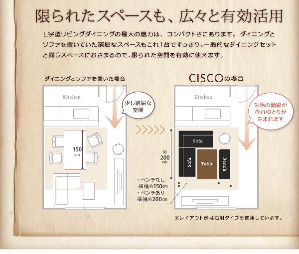 おすすめ!ヴィンテージスタイルデザイン ソファーダイニングテーブルセット【CISCO】シスコ画像05