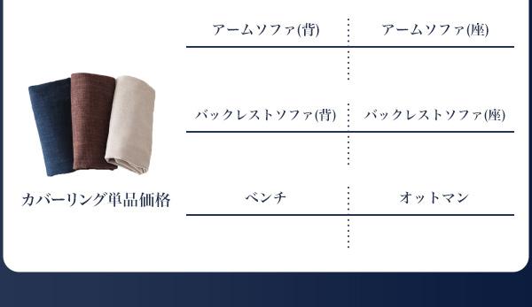 おすすめ!洗えるカバーリング!!ソファーダイニングテーブルセット【K-JOY】ケージョイ画像18