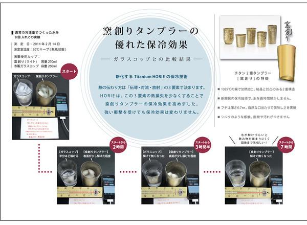 新潟県燕産 HORIE製 チタン製 二重タンブ...の説明画像6