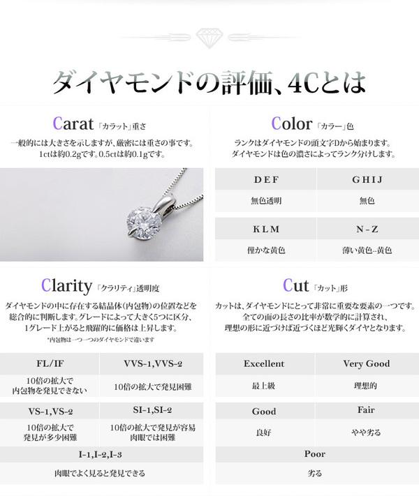 Dカラー・VVS2・EX Pt0.3ct ダイヤリング ソリティア一粒ダイヤ(鑑定書付き) 17号