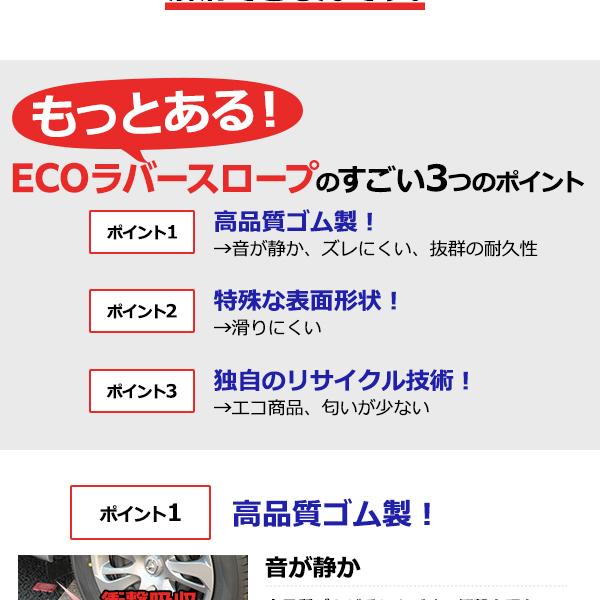 【2個セット】段差スロープ/段差プレート 【コ...の説明画像4