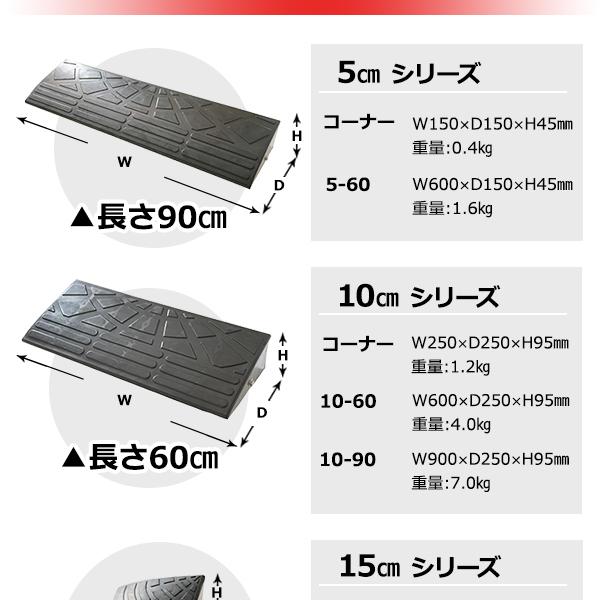 【2個セット】段差スロープ/段差プレート 【コ...の説明画像7