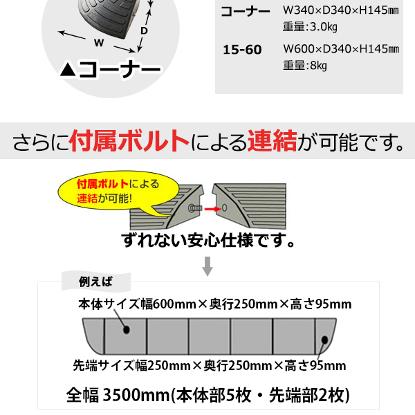 【2個セット】段差スロープ/段差プレート 【コ...の説明画像8