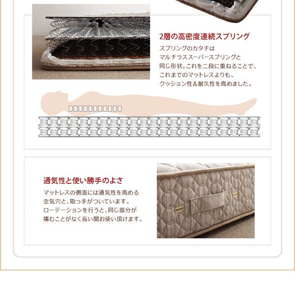 脚付きマットレスベッド キングサイズ【スタン...の説明画像31