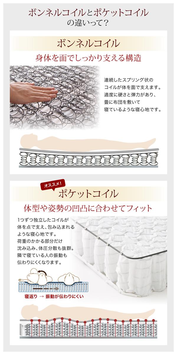 収納ベッド ワイドダブル【Champanhe...の説明画像27