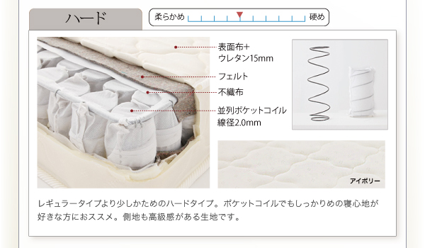 ベッド シングル フッドロー【Tiberia...の説明画像19