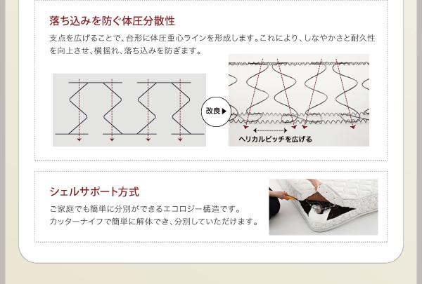 ベッド シングル フッドロー【Tiberia...の説明画像28
