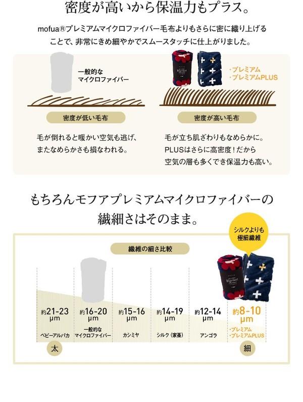 【敷きパッド単品】mofua プレミアムマイクロファイバー敷きパッドplus クロス柄 セミダブル ネイビー