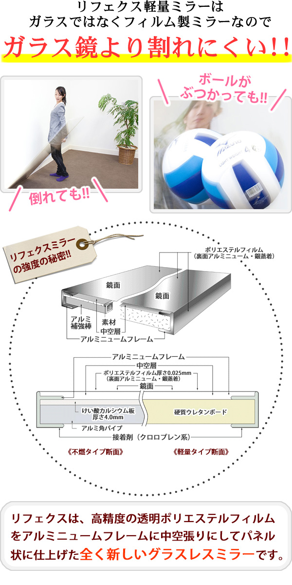 プロ仕様!割れない鏡 【REFEX】リフェクス...の説明画像4