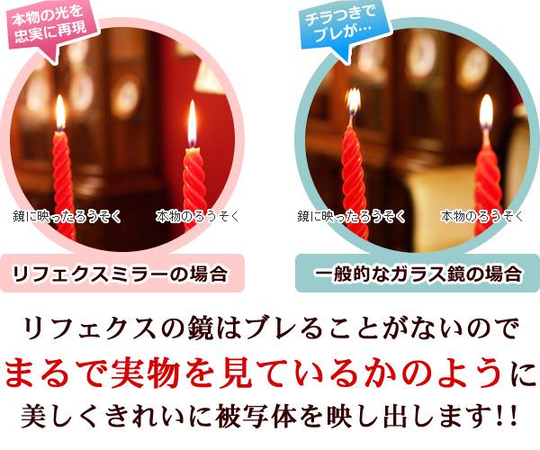 プロ仕様!割れない鏡 【REFEX】リフェクス...の説明画像8