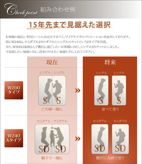 ローベッド ワイド200【国産ポケットコイルマ...の説明画像5