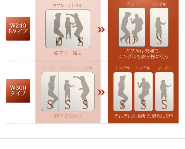 ローベッド ワイド200【国産ポケットコイルマ...の説明画像6
