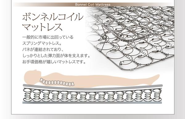 ローベッド ワイド200【国産ポケットコイル...の説明画像21