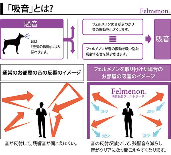 スタンダード吸音パネル/防音フェルトボード 【...の説明画像9
