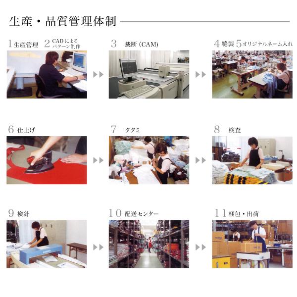 workfriend 調理用白衣男子衿付長袖 ...の説明画像9