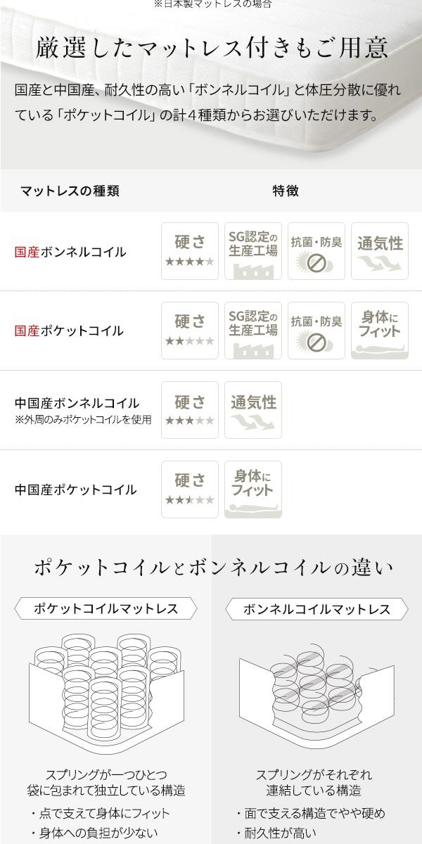 日本製 フロアベッド 照明付き 連結ベッド シ...の説明画像8