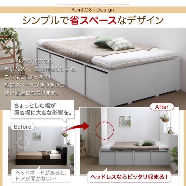 ¥20.000~¥30.000までの収納ベッド