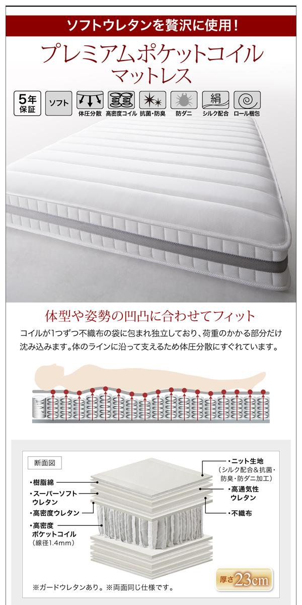 収納ベッドダブルサイズにおすすめのマットレス
